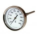 Termometro, mano ...